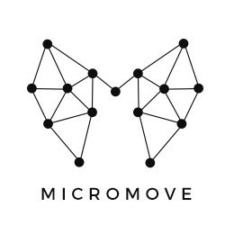 micromove avatar