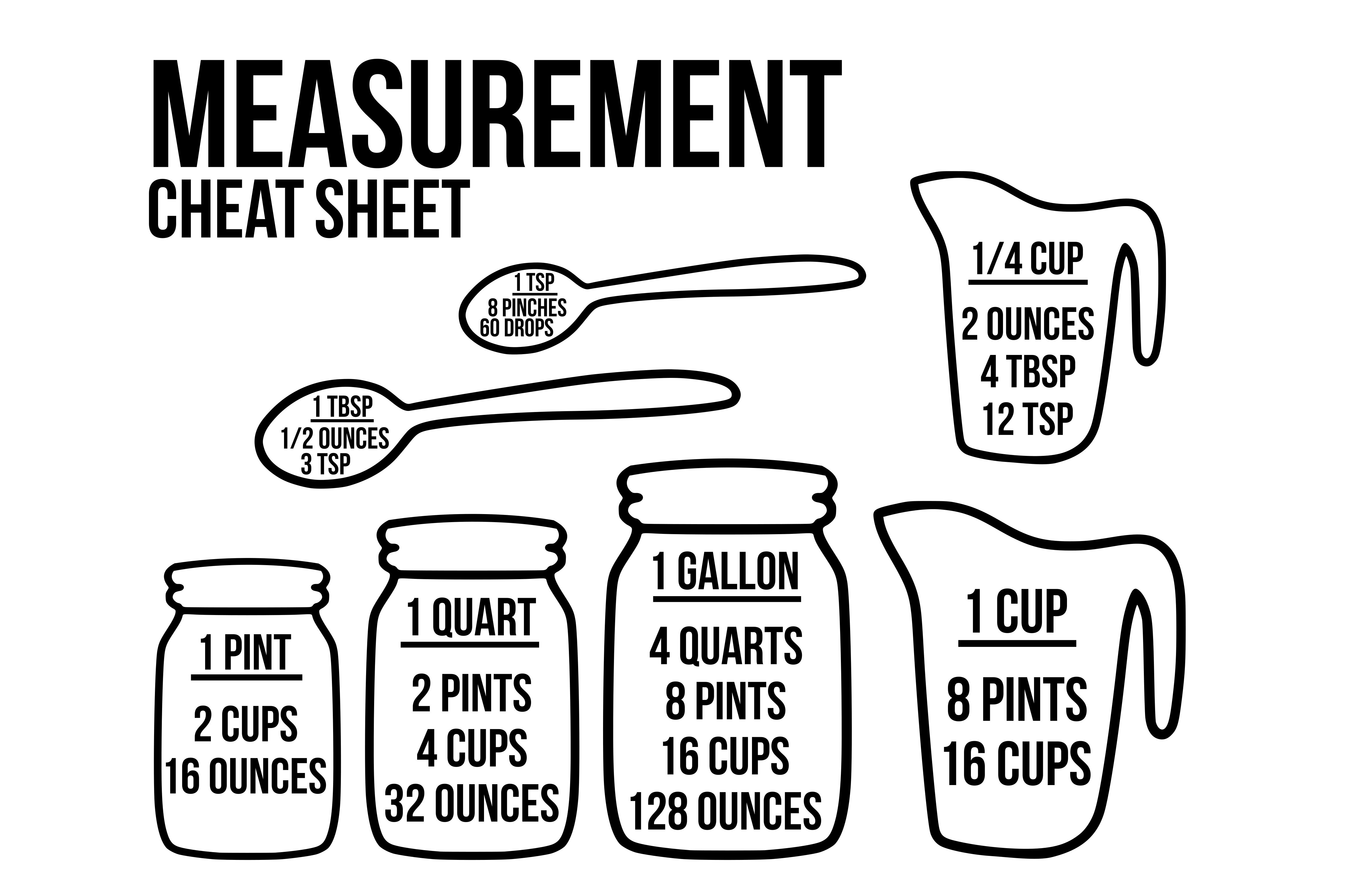 Download Measurement cheat sheet svg, Measuremen | Design Bundles