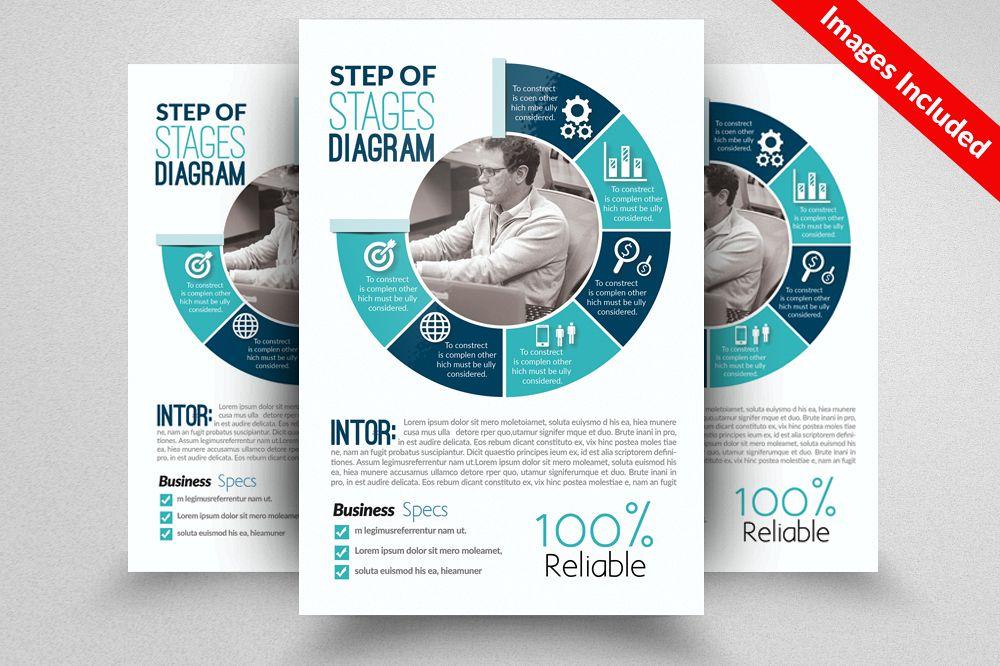 Business Strategy Campaign Flyer Templa Design Bundles