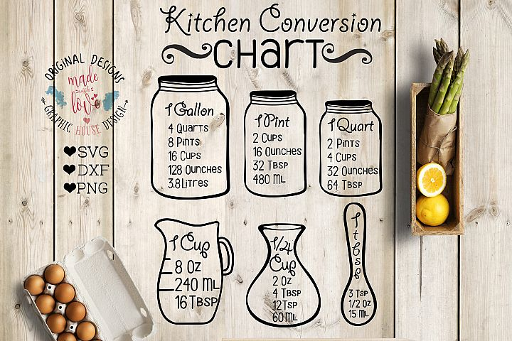 Kitchen Conversion Measurements Chart Cut File and Printable in SVG, DXF, PNG