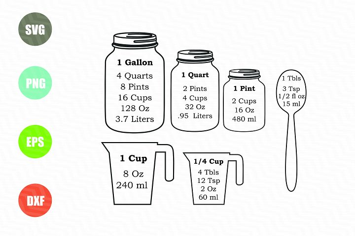 Measurements Cheat Sheet SVG